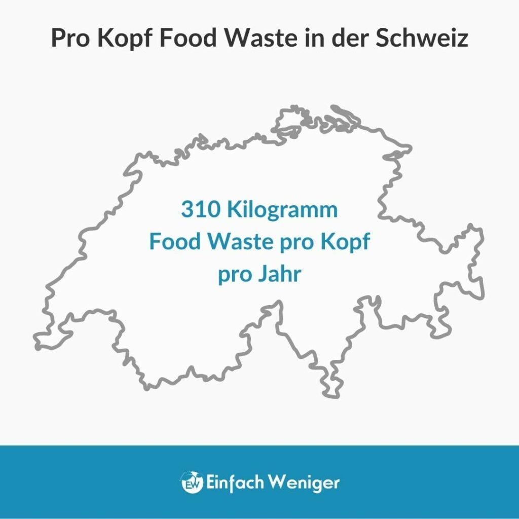 310 Kilogramm Food Waste pro Kopf pro Jahr in der Schweiz. Damit gehören wir zu den Spitzenreitern in Europa