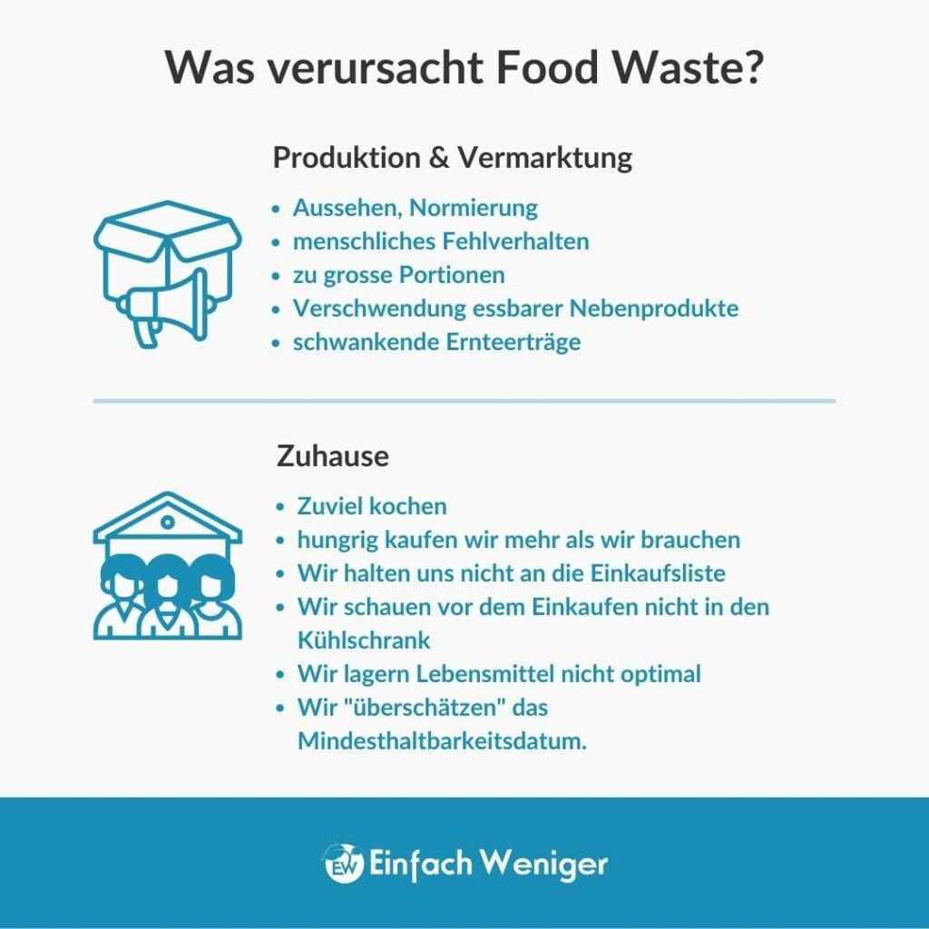 Diese Punkte verursachen Food Waste